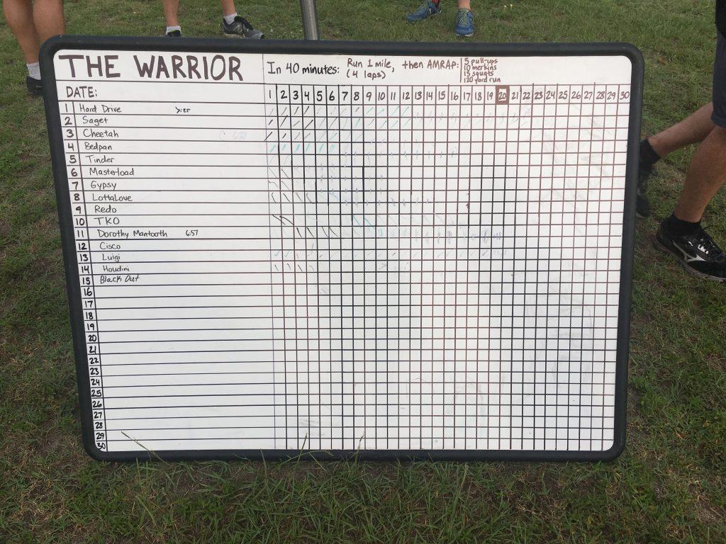 Warrior Scorecard for June 2019